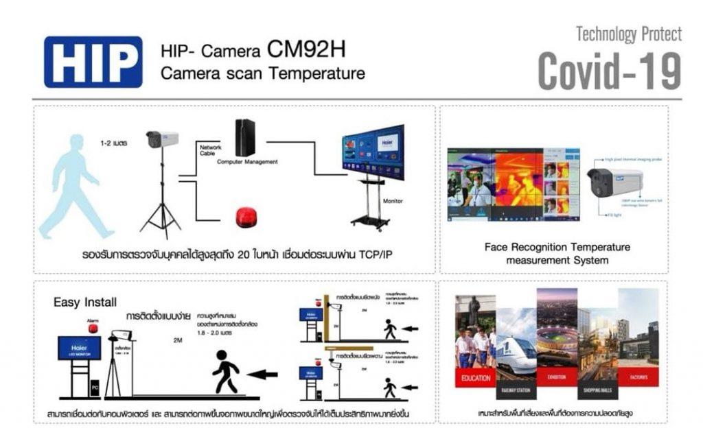 HIP CM92H 11